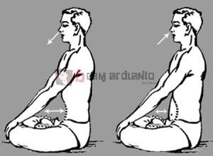 Latihan Pernapasan Asma, Penyembuhan Asma