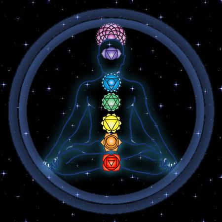 chakra, chakra manusia, pengaruh chakra, cara menyelaraskan chakra