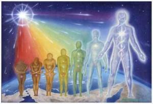 intelek, spiritual