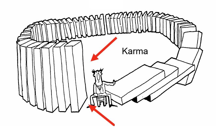 karma, hukum karma